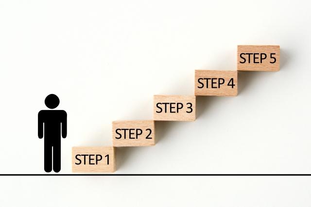 フリーナンス(即日払い)の申し込み方法・手順