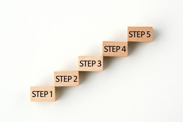 D-ラインの申し込み方法・手順