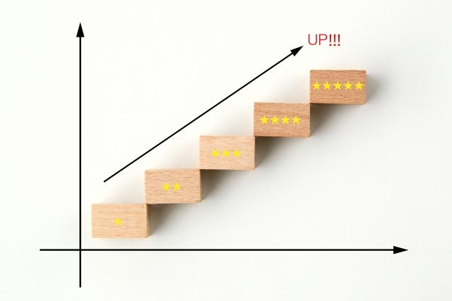 ラピスの安全性評価